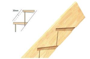 階段加工 ボックスプレカット 直側板