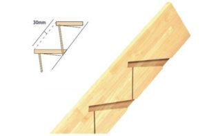階段加工 ボックスプレカット 直側板 けこみ板ねかし加工