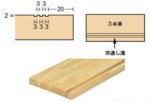 段板ノンスリップ3本溝(ノコ刃)